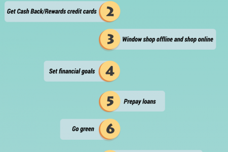 10 Simple Hacks to Save Money  Infographic
