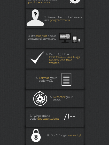 10 Simple Rules in Producing High Quality Web Applications  Infographic