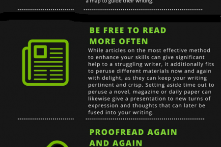 10 Simple Steps to Improve Your Writing Skills Infographic