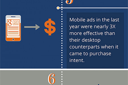 10 Staggering Mobile Stats You Need To Know In 2016 Infographic