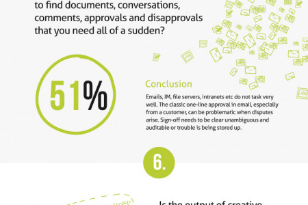 10 Startling Statistics On How Businesses Collaborate Infographic