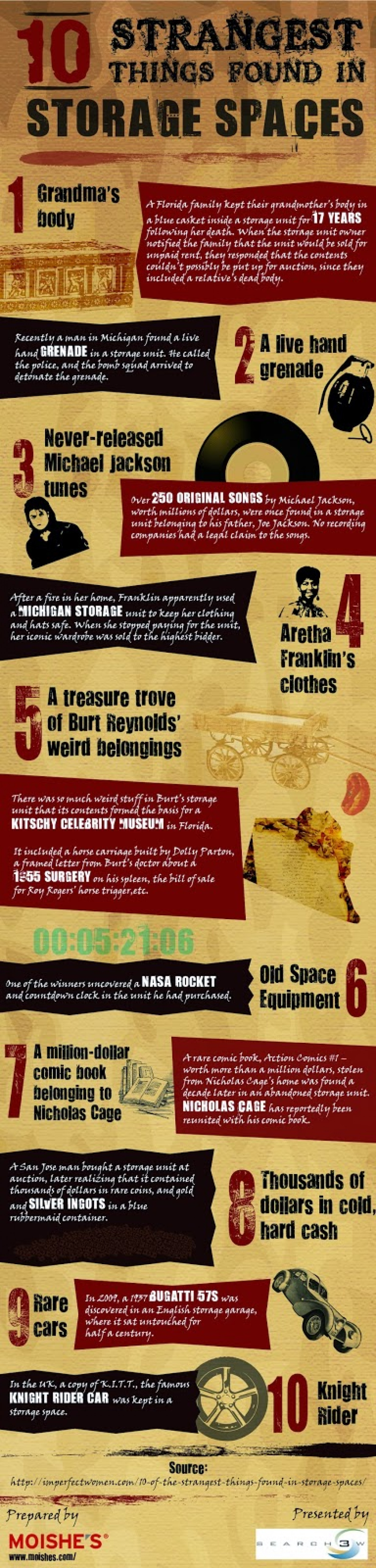 10 Strangest Things Found Inside Storage Spaces Infographic