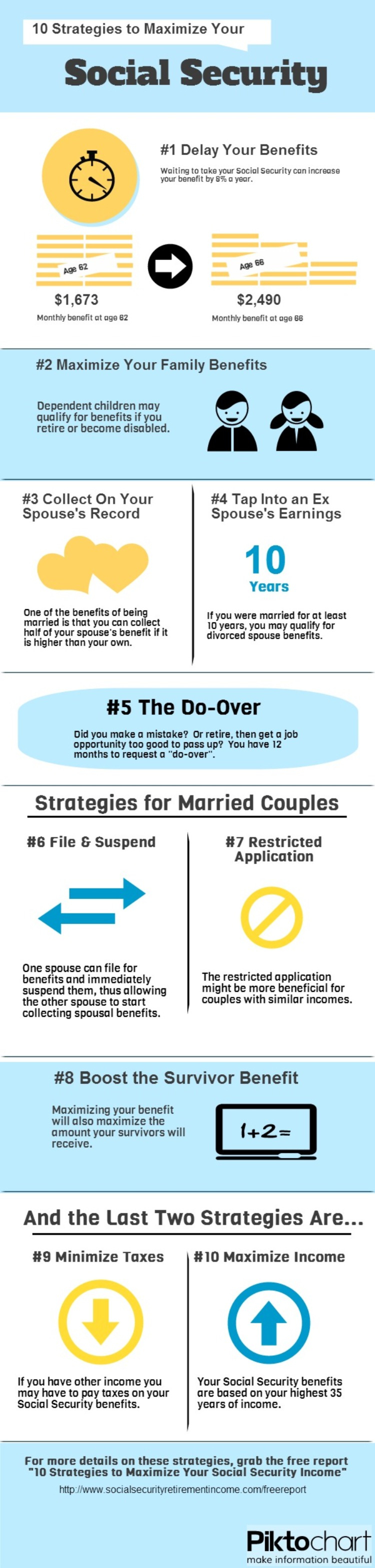 10 Strategies to Maximize Your Social Security Income Infographic