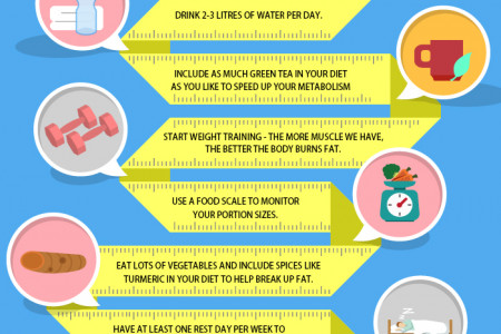 10 Surefire Ways on How to Lose Body Fat Fast Infographic