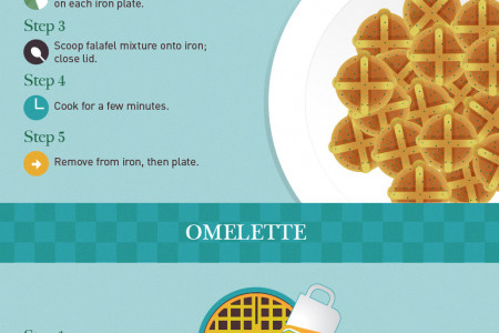 10 Surprising Things You Can Make with Your Panini Press and Waffle Iron Infographic