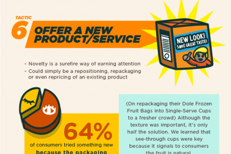 10 Tactics To Attract More Customers To Your Online Store Infographic