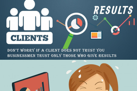 10 tactics to keep in mind for a fruitful Web designing Business Infographic