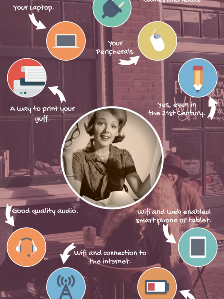 10 Techie Things for the Mobile Home Office Infographic