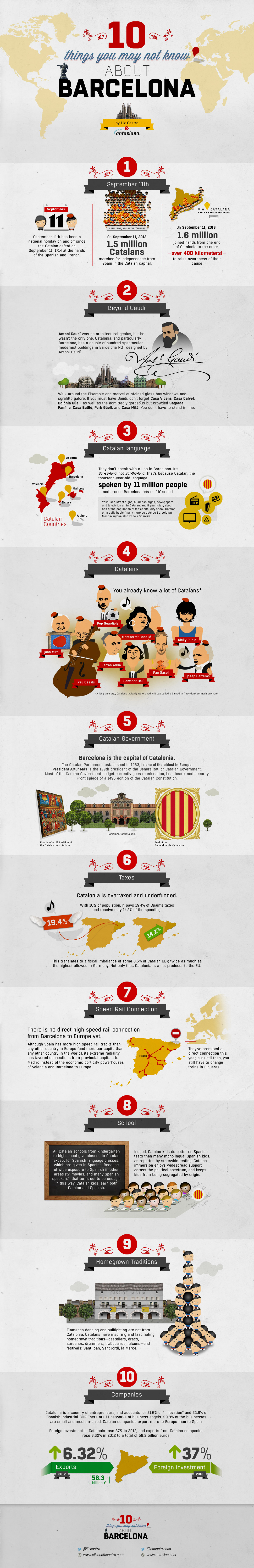 10 Things You May Not Know About Barcelona Infographic