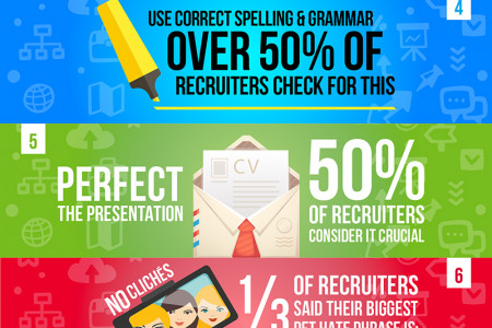 10 Things Law Firms look for on CV's Infographic