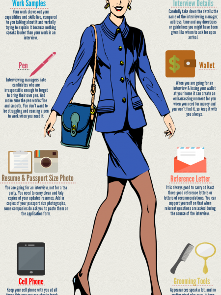 10 Essential Things to Bring on a Job Interview Infographic