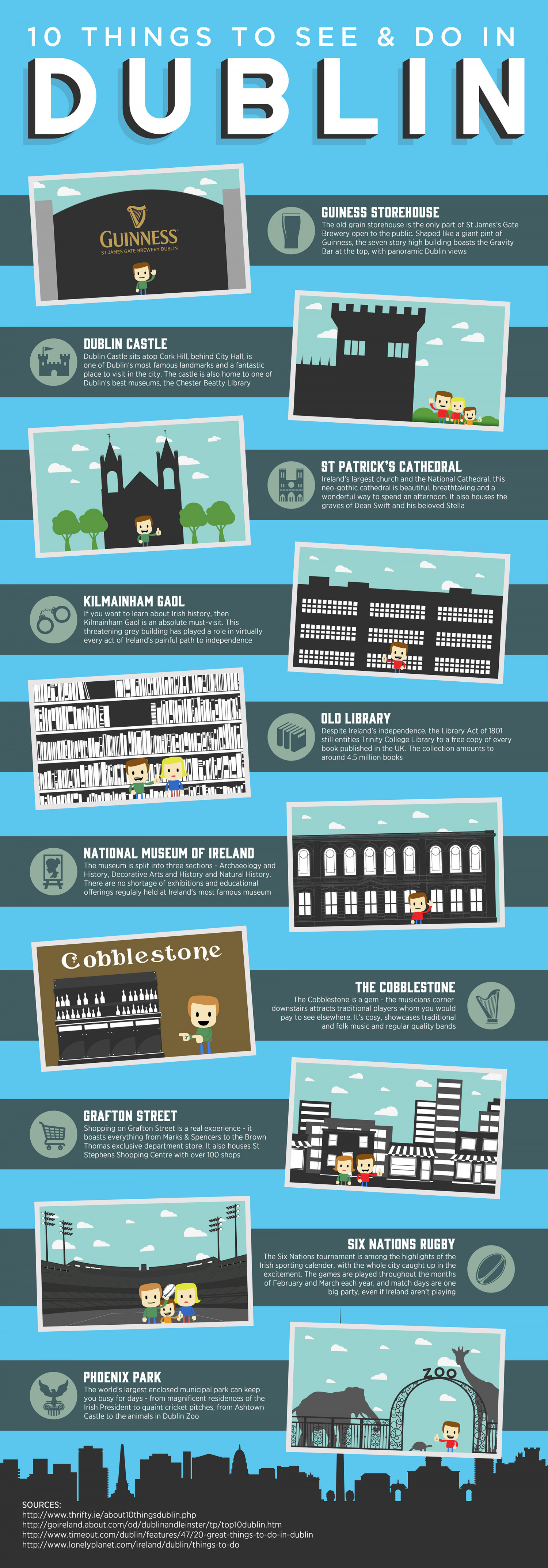10 Things To See & Do In Dublin Infographic