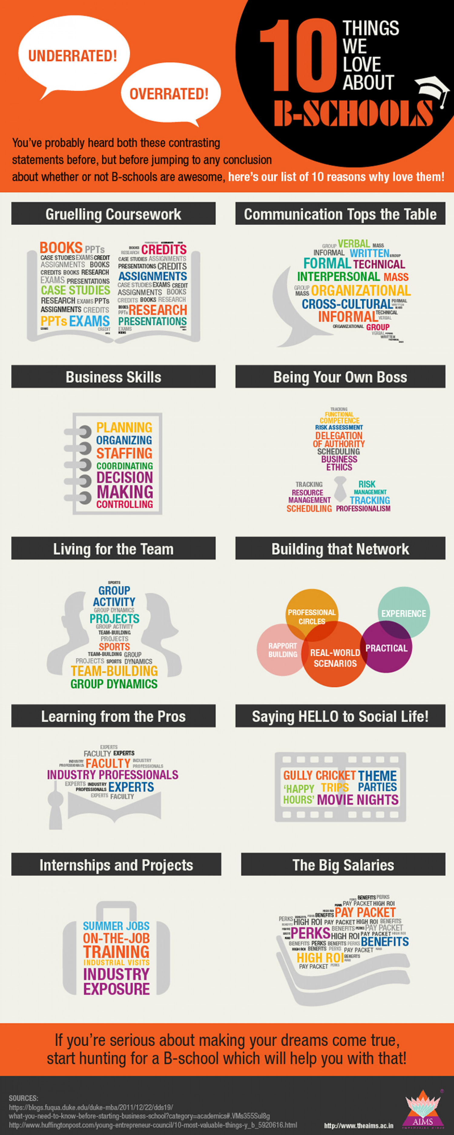 10 Things we love about B-School Infographic
