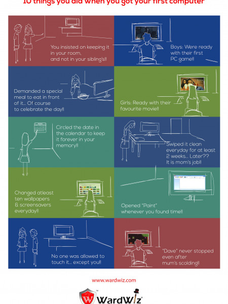10 Things You Did When You Got Your First Computer Infographic