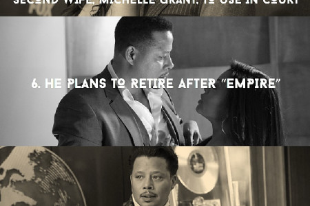 10 Things You Didn't Know About Terrence Howard Infographic