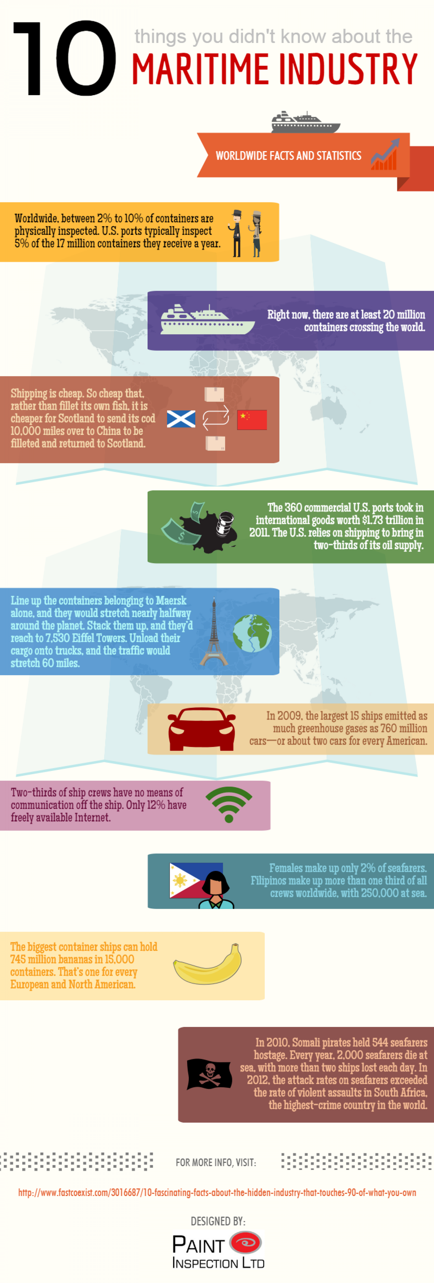 10 Things You Didn't Know About The Maritime Industry Infographic