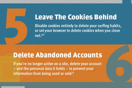 Spring Cleaning - 10 Tips for a Cleaning Your Digital Footprint Infographic