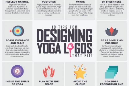 10 Tips For Designing Yoga Logos That Fit! Infographic