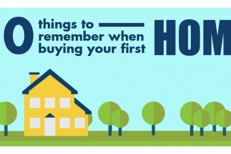10 Tips for First Time Home Buyers Infographic