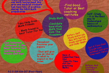 10 Tips For Non-Math Students To Crack NDA Exam 2017 Infographic