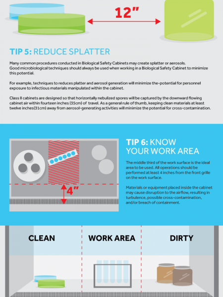 Ten Tips For Working In Your Nuaire Biological Safety Cabinet Infographic