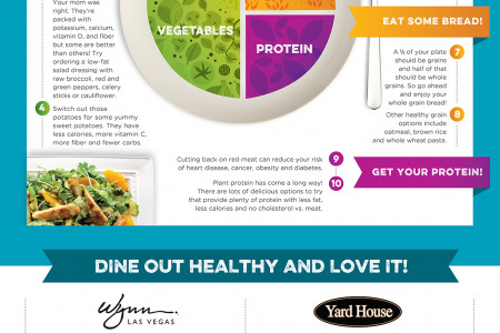 10 Tips to Eat Out Right Infographic