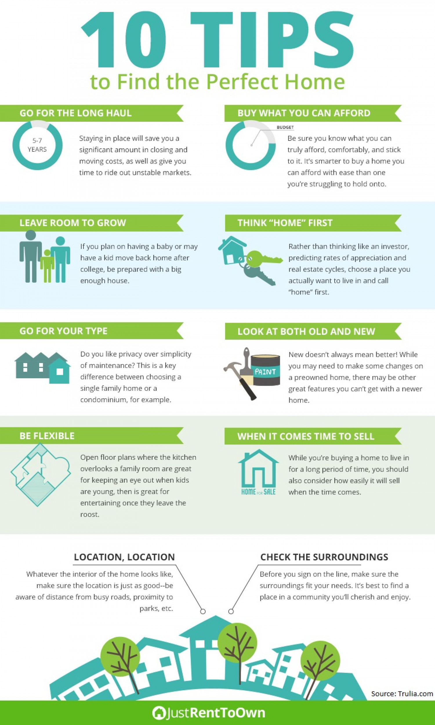 10 tips to find the perfect home for Find the perfect home