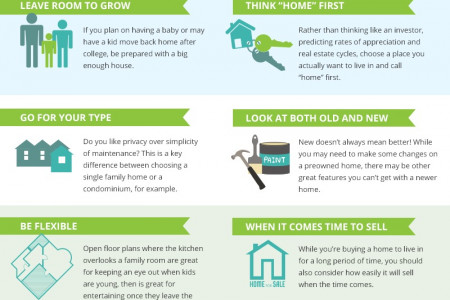 10 Tips to Find the Perfect Home Infographic