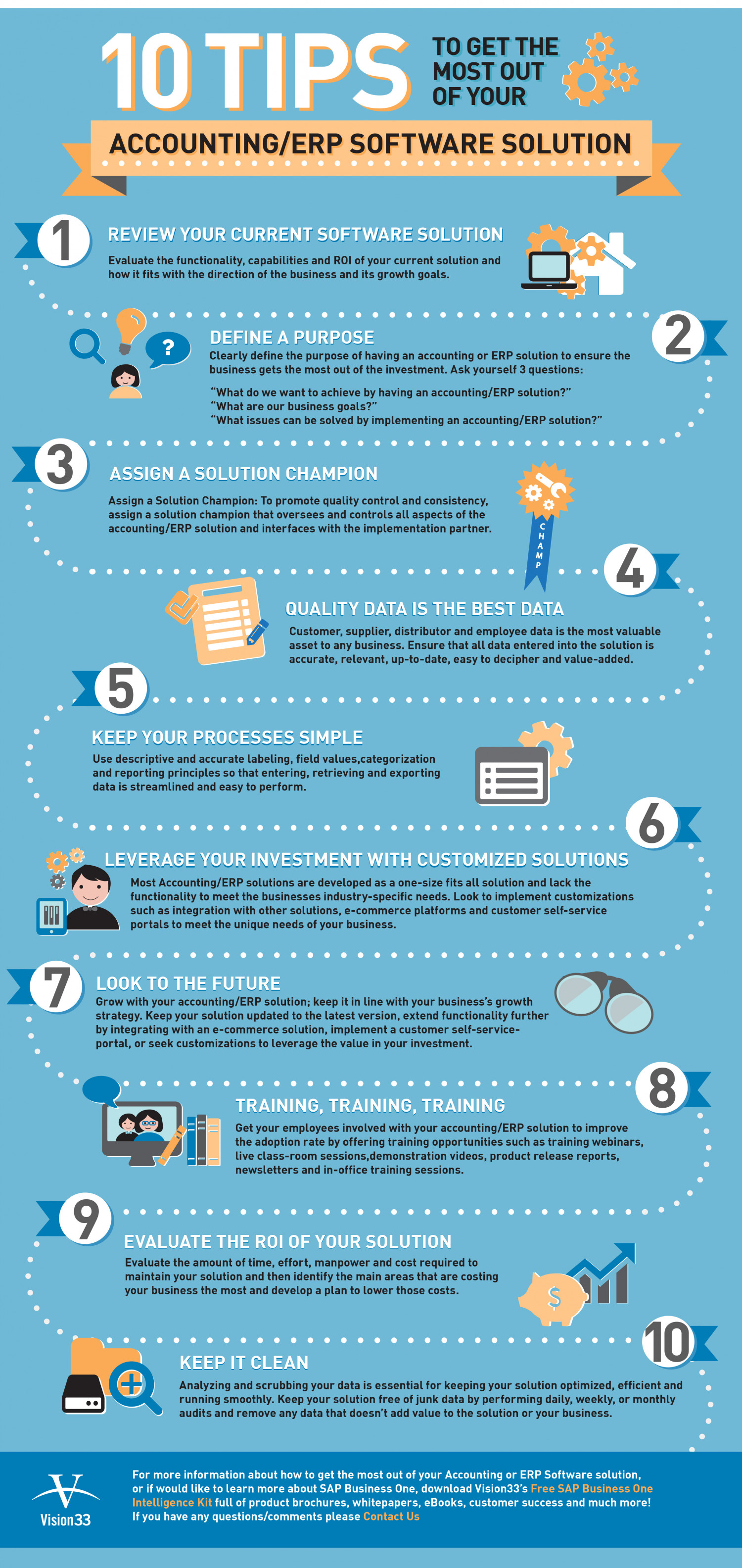 10 Tips to Get the Most Out of Your Accounting/ERP Software Solution Infographic