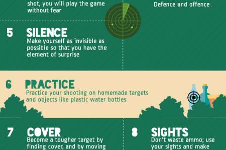 10 Tips to Improve Your Airsoft Skills Infographic