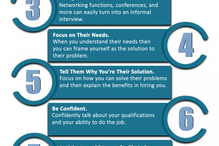 10 Tips to Nail Your Next Job Interview Infographic