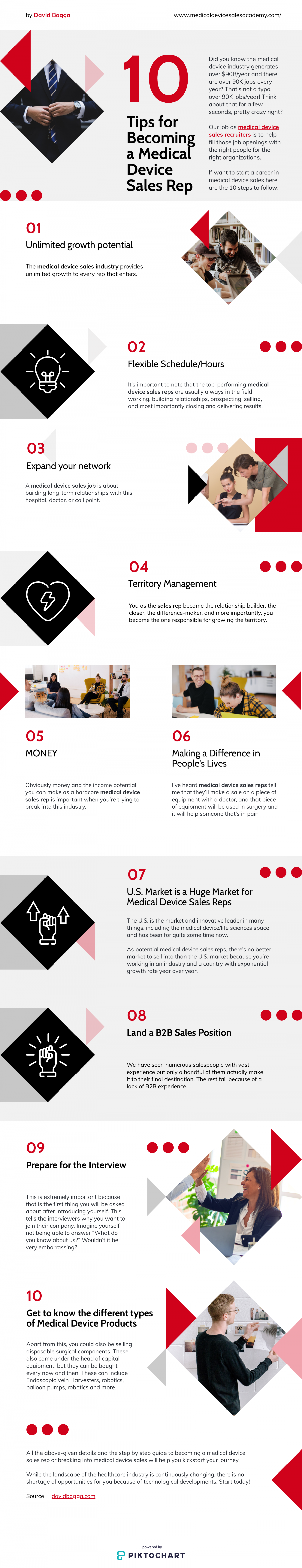 10 Tipsfor  Becoming a Medical Device Sales Rep Infographic