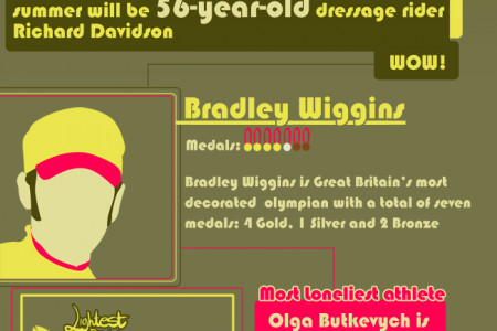 10 Top Team GB Facts Infographic