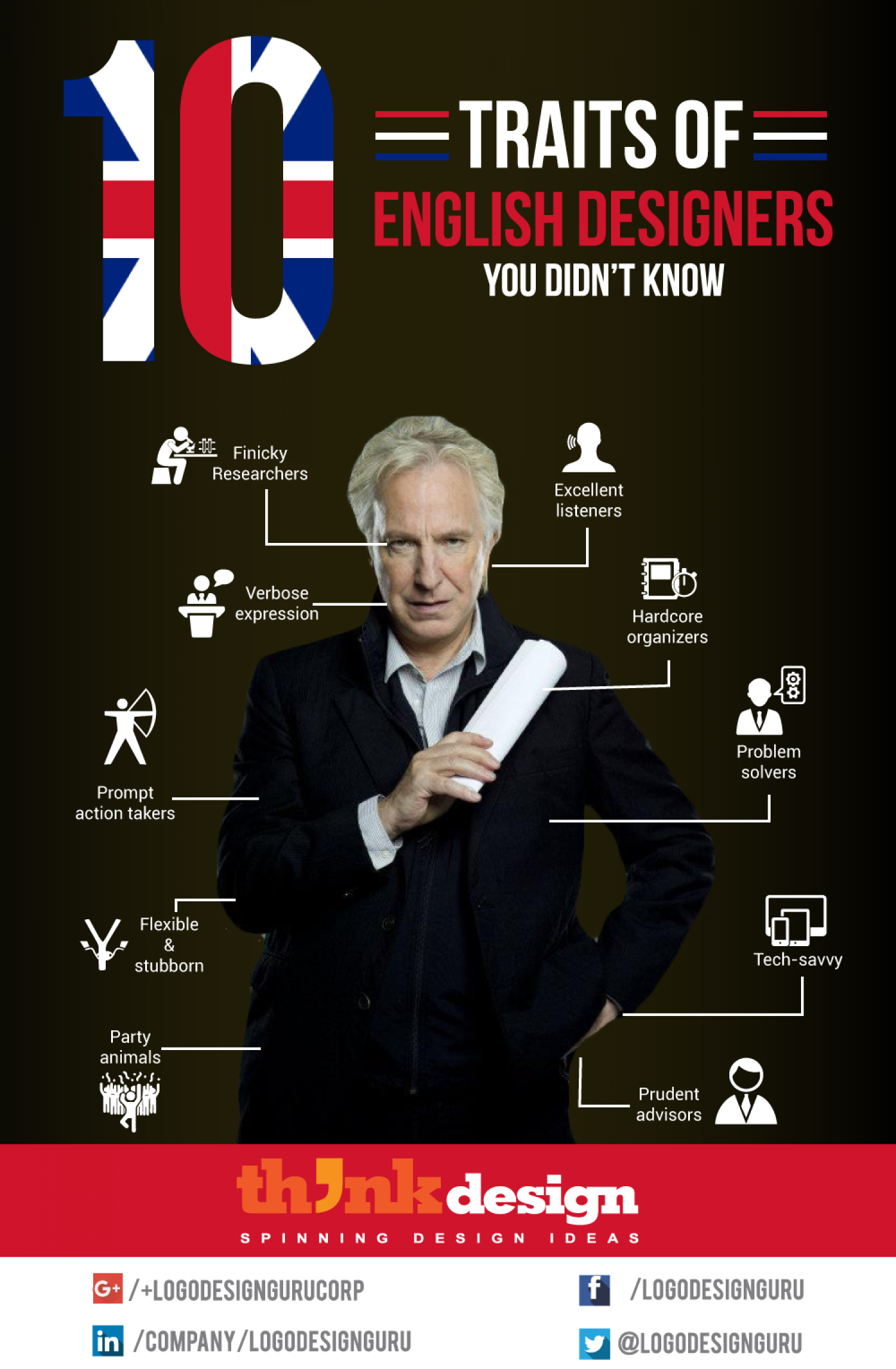 10 Traits of English Designers You Didn't Know Infographic
