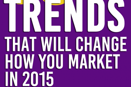 10 Trends that will change how you Market in 2015. Infographic
