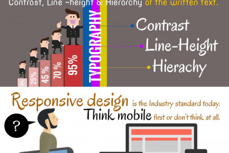 10 unique tips for designing a start-up Infographic
