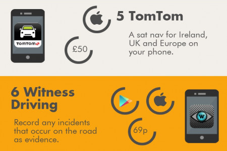 10 Useful Apps for Drivers Infographic