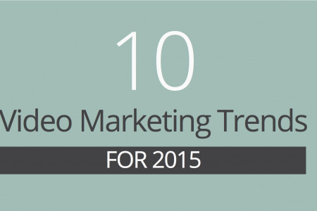 10 Video Marketing Trends for 2015  Infographic