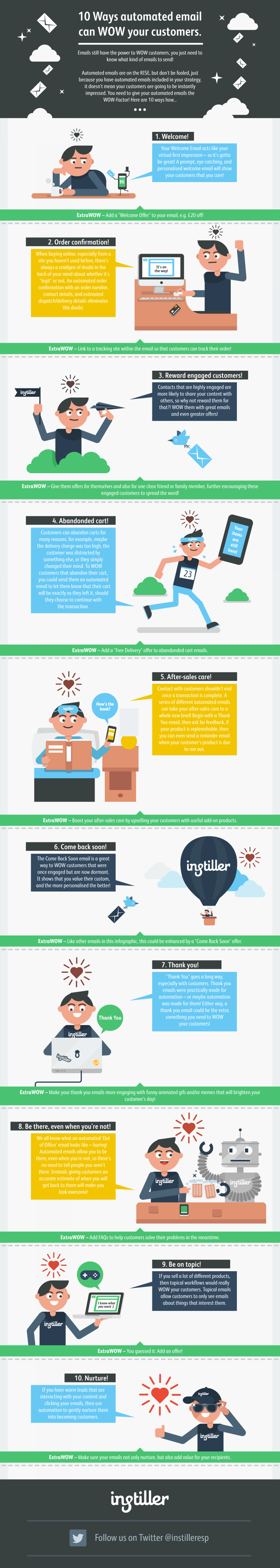 10 ways automated email can wow your customers Infographic
