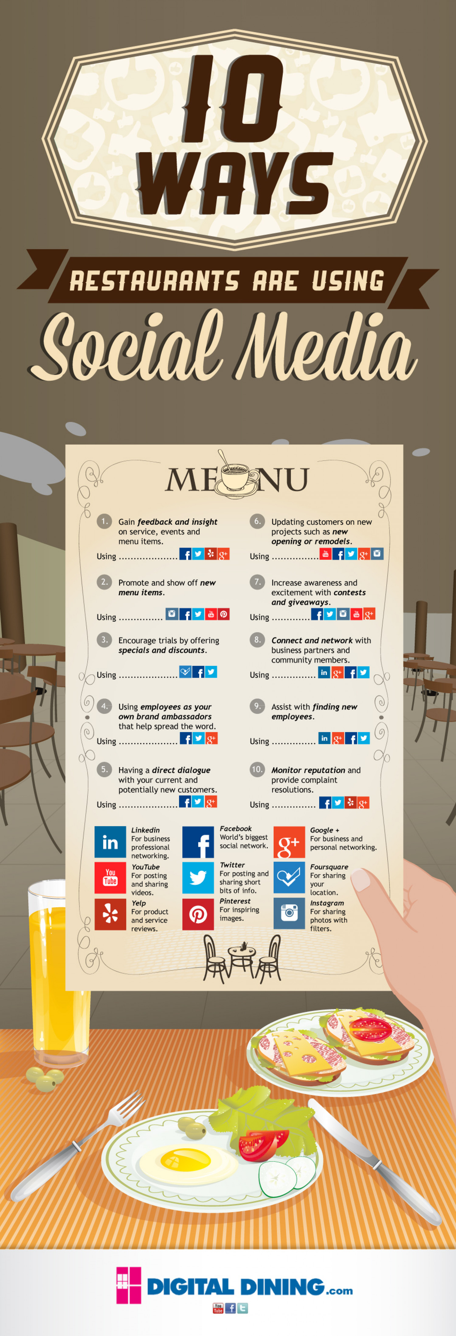 10 Ways Restaurants are using Social Media Infographic