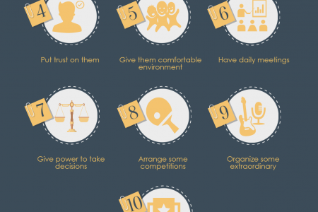 10 Ways to Boost Employee Morale Infographic