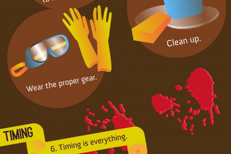 10 Ways to Cover Up a Murder Infographic