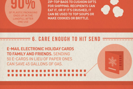 10 Ways to Feel Less Guilty About Waste This Christmas  Infographic