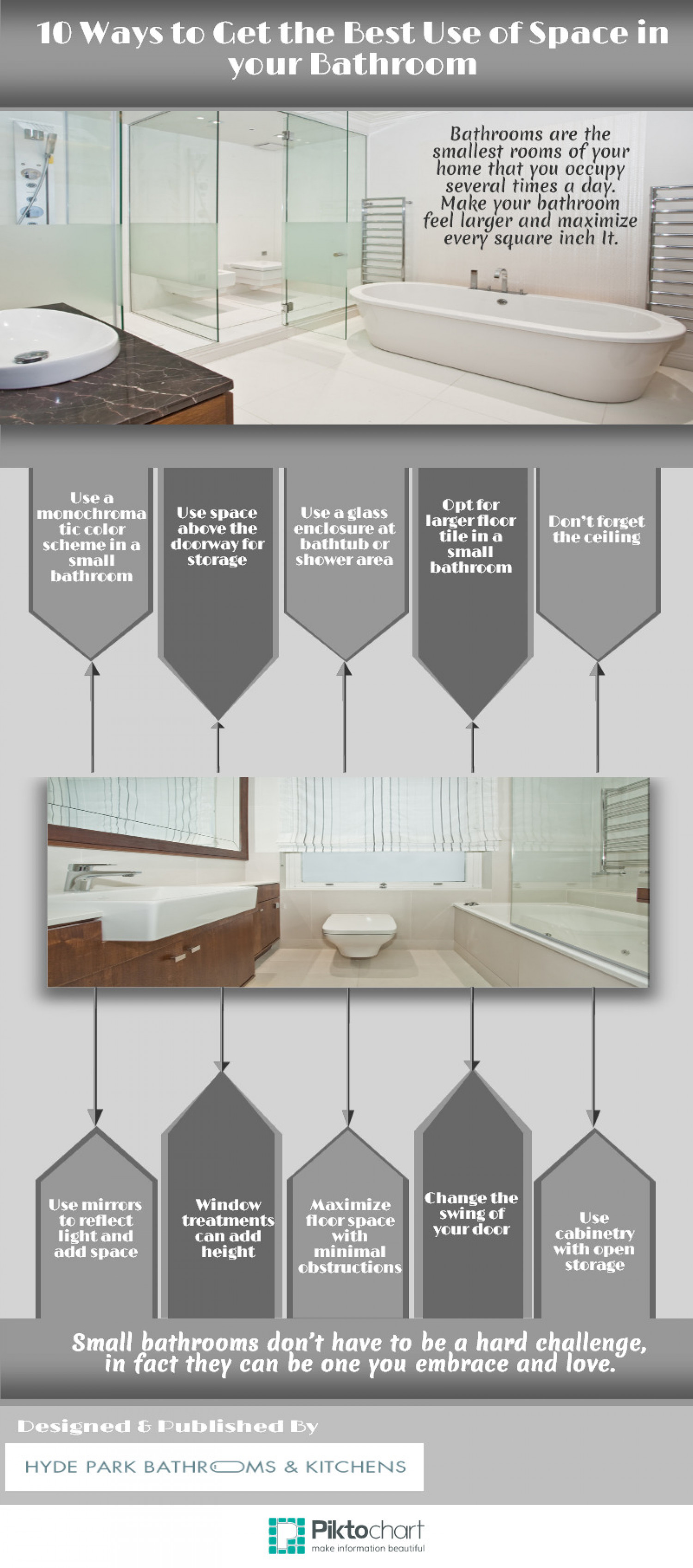 10 Ways to Get the Best Use of Space in your Bathroom Infographic