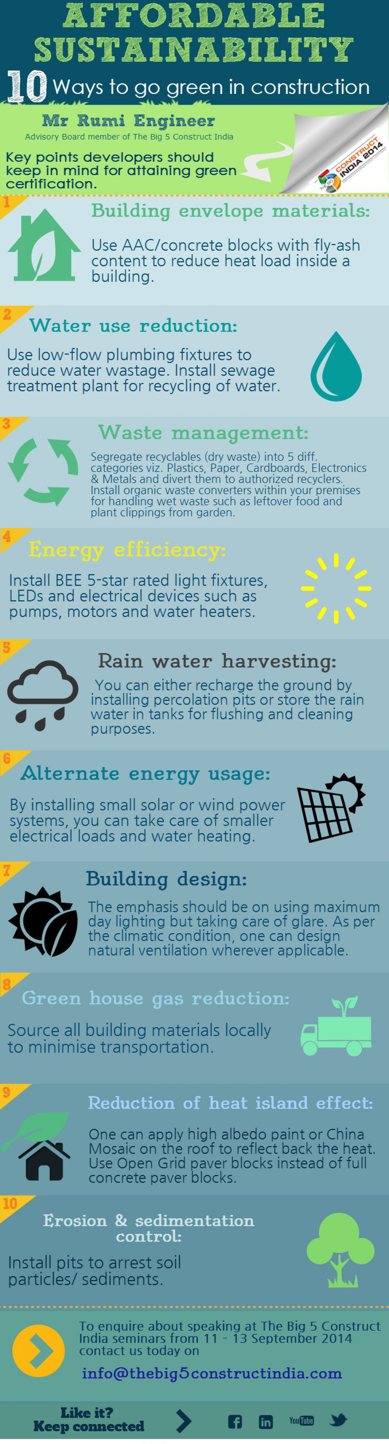 Affordable Sustainability: 10 Ways To Go Green In Construction Infographic