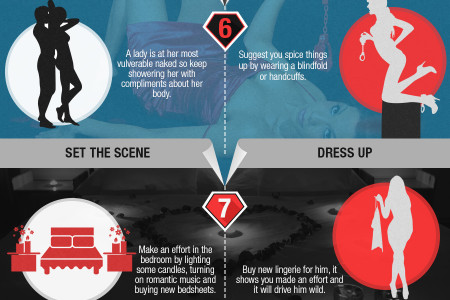 10 Ways to Impress in the Bedroom Infographic