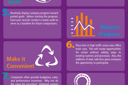 10 Ways to Increase Employee Engagement in Recycling Infographic