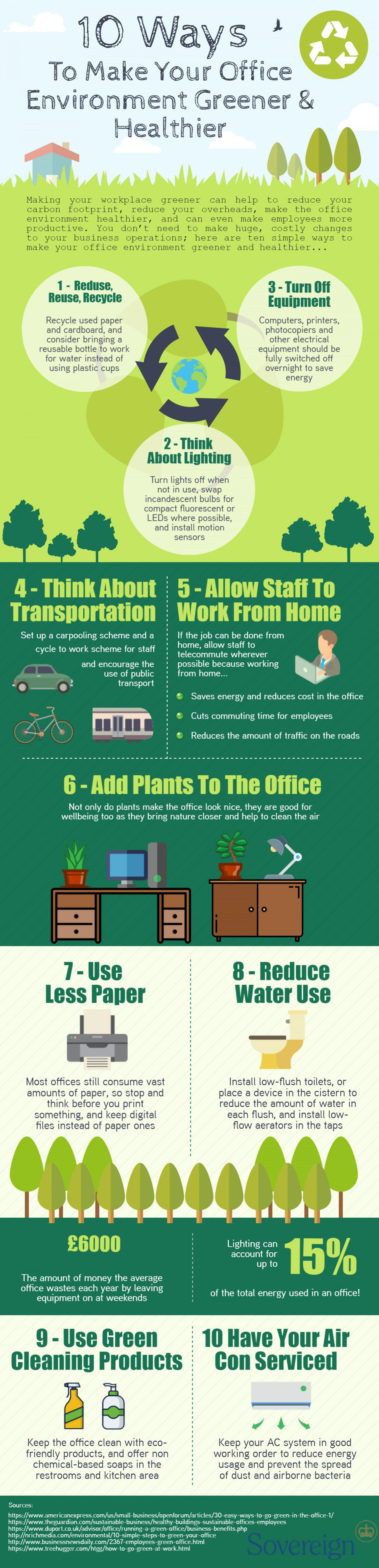 10 Ways To Make Your Office Environment Greener & Healthier Infographic