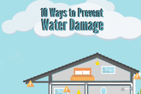 10 Ways to Prevent Water Damage Infographic