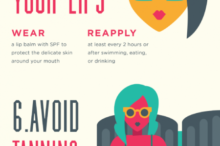 10 Ways to Protect Your Skin This Summer Infographic